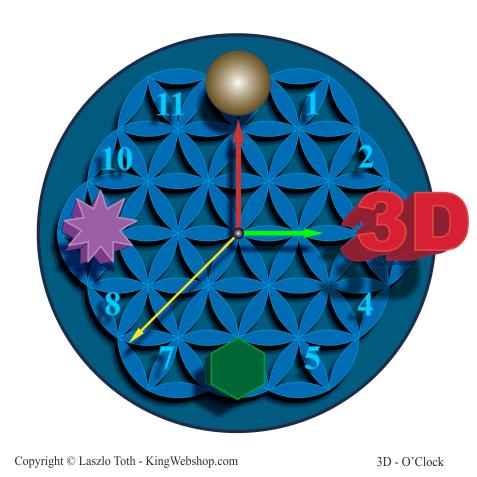 3D O' Clock – 02, Vector Design