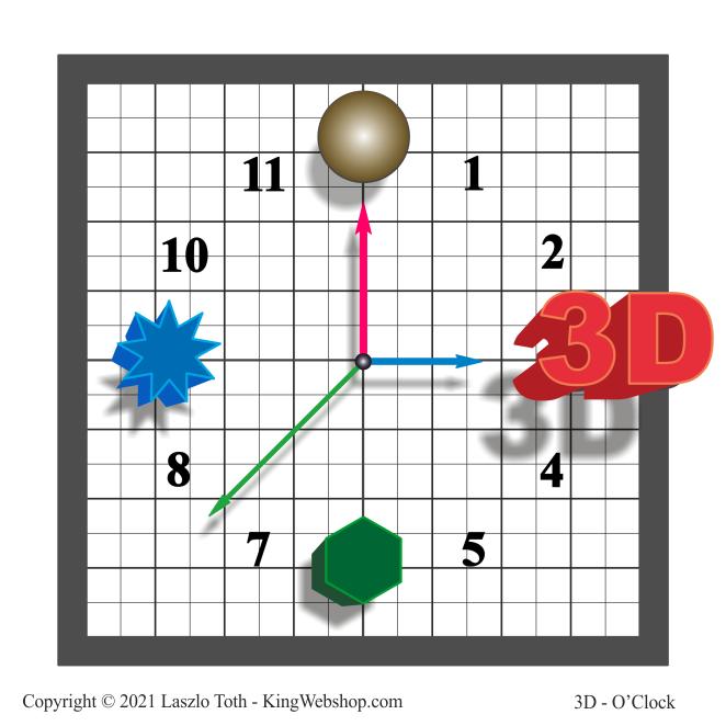 3D O' Clock – 04, Vector Design